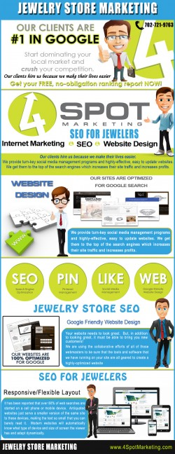 Jewelry Store Marketing